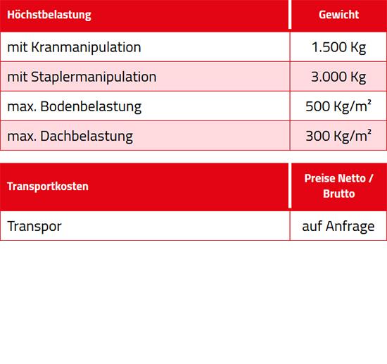 Container bestellen für  Bayern