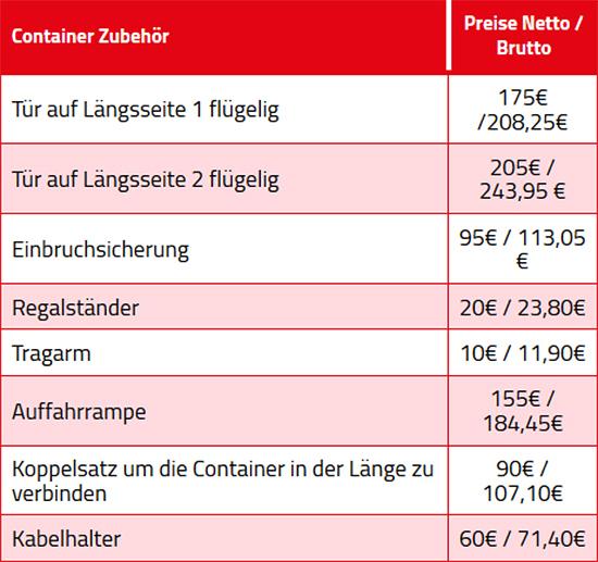 sicherer Lagerraum aus  Bayern