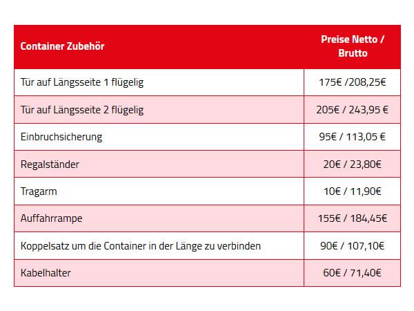Container Zubehör bei  Bayern